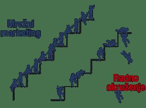 networkmarketing_hr-vector%20smart%20object