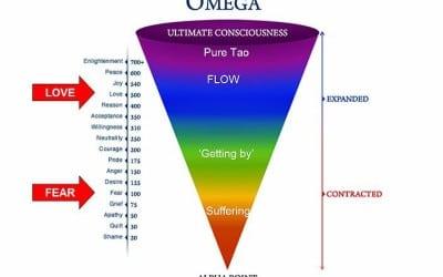 Skala emocionalnih vibracija: Strah je 100, a prosvjetljenje 700 Hz-moćna osoba poništava negativni utjecaj milijuna!
